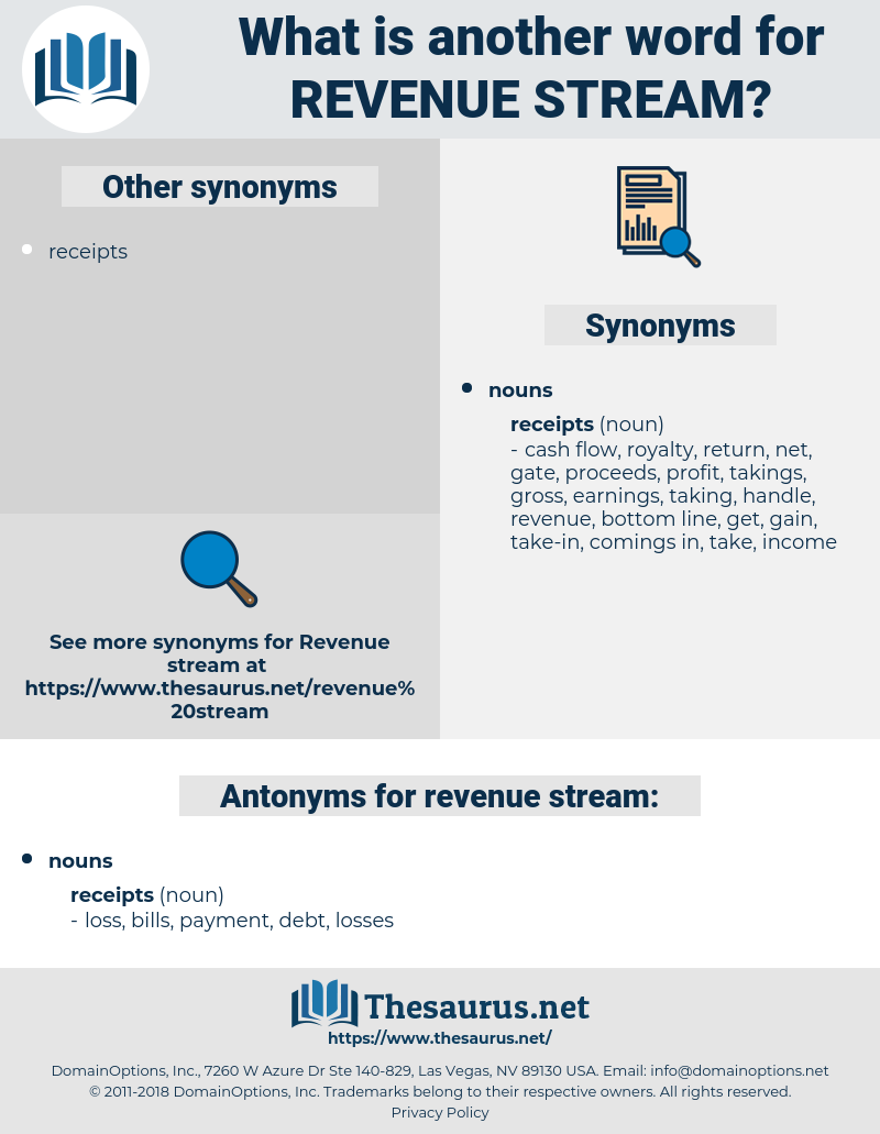 revenue stream, synonym revenue stream, another word for revenue stream, words like revenue stream, thesaurus revenue stream