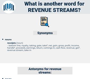 revenue streams, synonym revenue streams, another word for revenue streams, words like revenue streams, thesaurus revenue streams