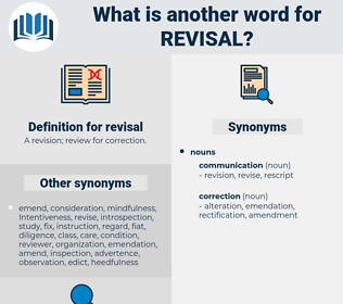 revisal, synonym revisal, another word for revisal, words like revisal, thesaurus revisal