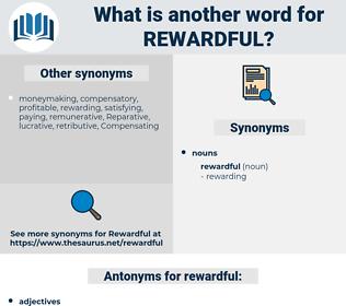 rewardful, synonym rewardful, another word for rewardful, words like rewardful, thesaurus rewardful