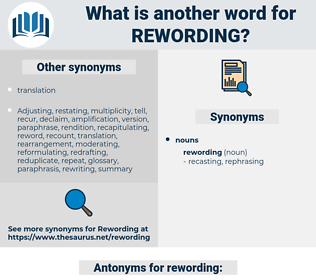 rewording, synonym rewording, another word for rewording, words like rewording, thesaurus rewording