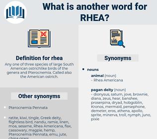 rhea, synonym rhea, another word for rhea, words like rhea, thesaurus rhea