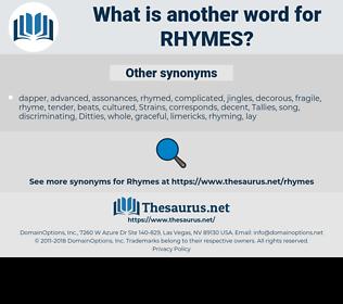 rhymes, synonym rhymes, another word for rhymes, words like rhymes, thesaurus rhymes