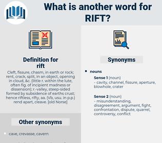 rift, synonym rift, another word for rift, words like rift, thesaurus rift