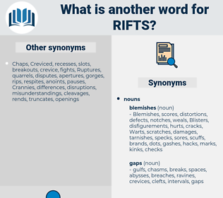 rifts, synonym rifts, another word for rifts, words like rifts, thesaurus rifts