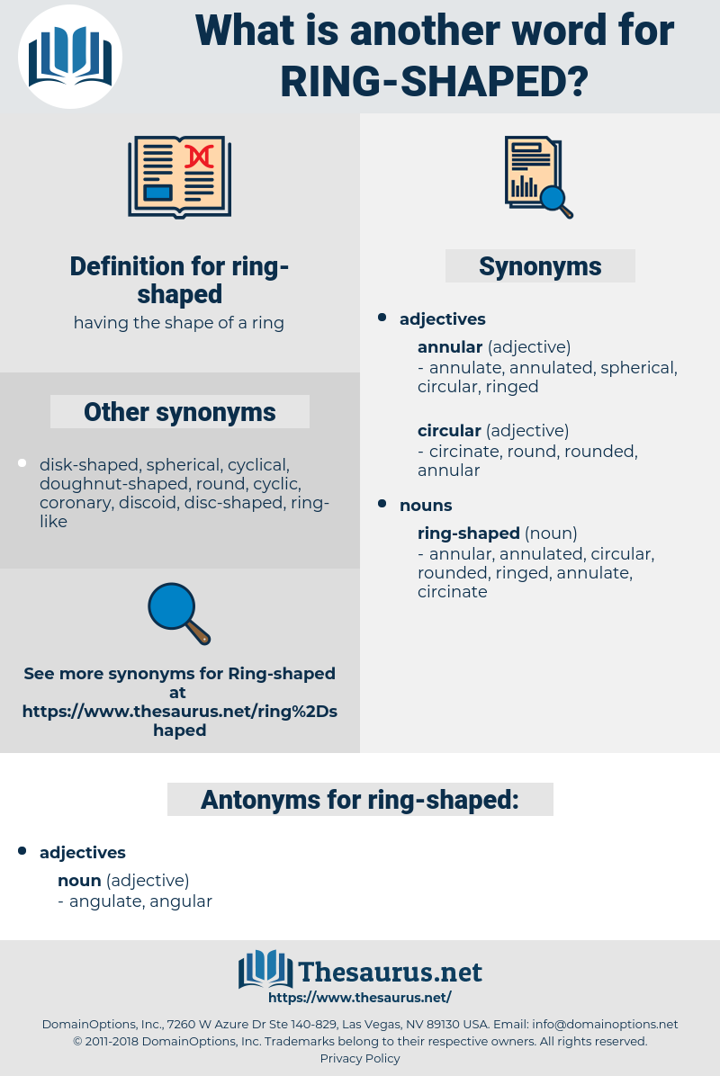 ring-shaped, synonym ring-shaped, another word for ring-shaped, words like ring-shaped, thesaurus ring-shaped