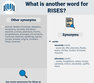 rises, synonym rises, another word for rises, words like rises, thesaurus rises