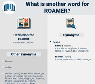 roamer, synonym roamer, another word for roamer, words like roamer, thesaurus roamer