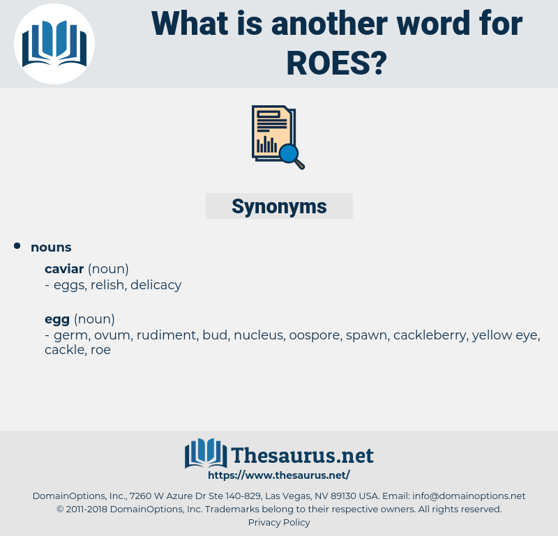 ROES, synonym ROES, another word for ROES, words like ROES, thesaurus ROES
