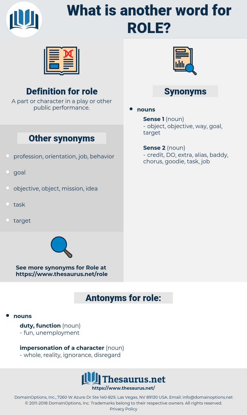 role, synonym role, another word for role, words like role, thesaurus role