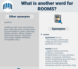 rooms, synonym rooms, another word for rooms, words like rooms, thesaurus rooms