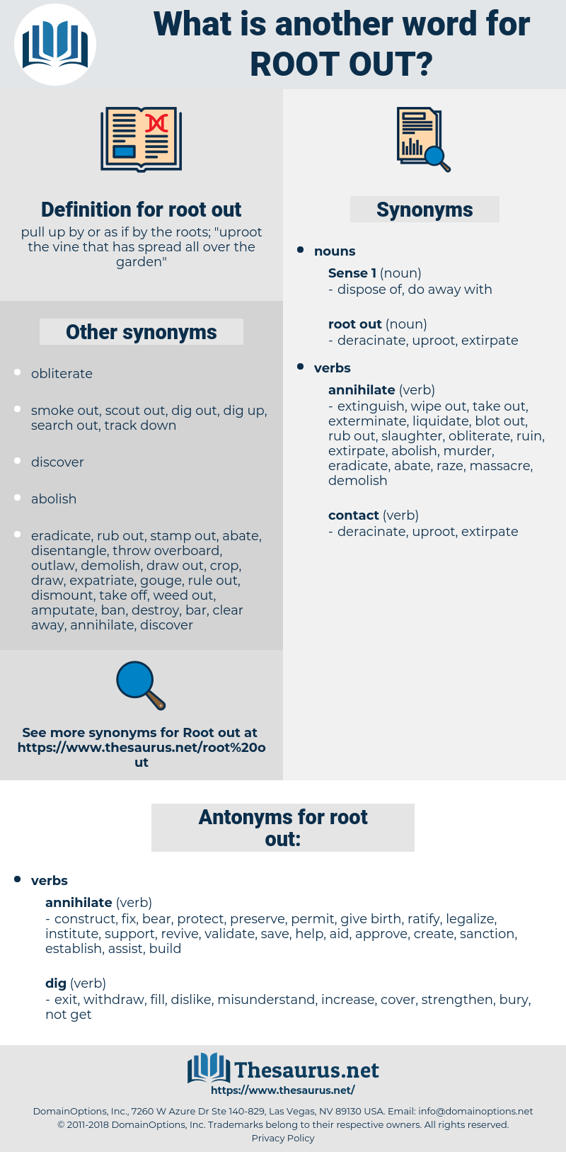root out, synonym root out, another word for root out, words like root out, thesaurus root out