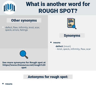 rough spot, synonym rough spot, another word for rough spot, words like rough spot, thesaurus rough spot