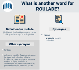 roulade, synonym roulade, another word for roulade, words like roulade, thesaurus roulade