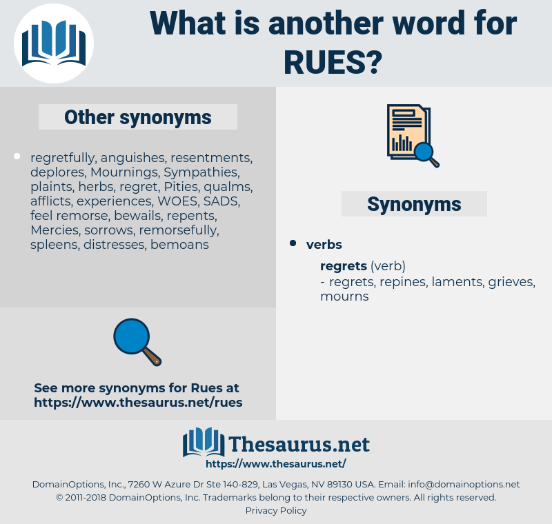 rues, synonym rues, another word for rues, words like rues, thesaurus rues