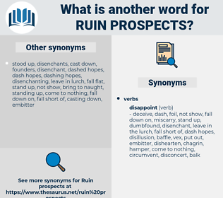 ruin prospects, synonym ruin prospects, another word for ruin prospects, words like ruin prospects, thesaurus ruin prospects