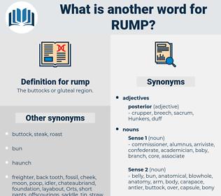 rump, synonym rump, another word for rump, words like rump, thesaurus rump