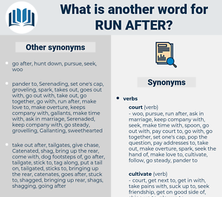 run after, synonym run after, another word for run after, words like run after, thesaurus run after