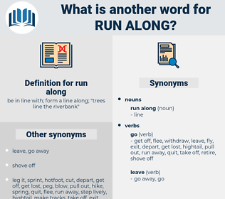 run along, synonym run along, another word for run along, words like run along, thesaurus run along