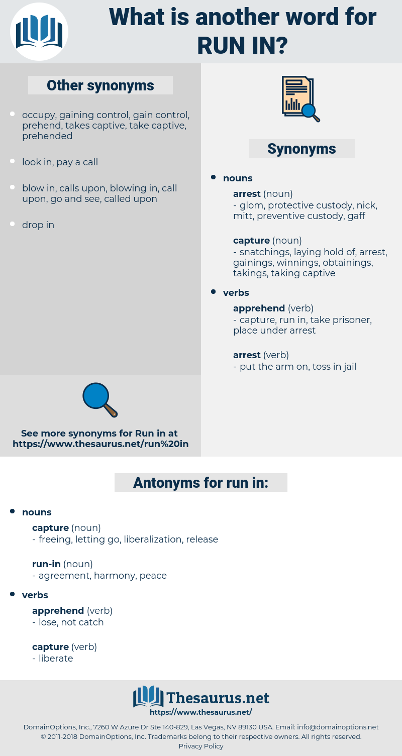 run-in, synonym run-in, another word for run-in, words like run-in, thesaurus run-in