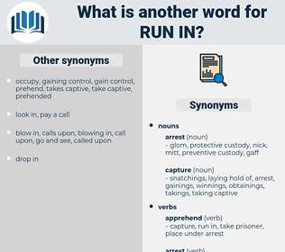 run in, synonym run in, another word for run in, words like run in, thesaurus run in