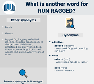 run ragged, synonym run ragged, another word for run ragged, words like run ragged, thesaurus run ragged