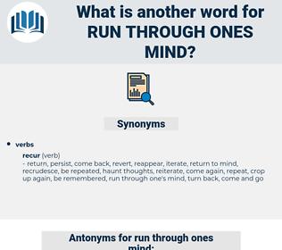 run through ones mind, synonym run through ones mind, another word for run through ones mind, words like run through ones mind, thesaurus run through ones mind