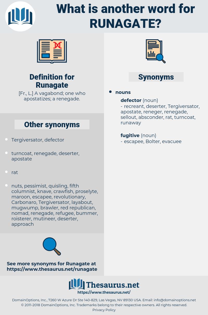 Synonyms for RUNAGATE - Thesaurus net