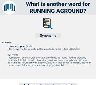 running aground, synonym running aground, another word for running aground, words like running aground, thesaurus running aground
