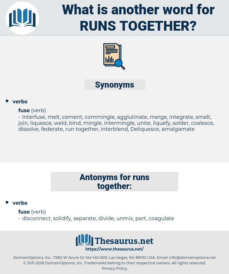 runs together, synonym runs together, another word for runs together, words like runs together, thesaurus runs together