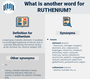 ruthenium, synonym ruthenium, another word for ruthenium, words like ruthenium, thesaurus ruthenium