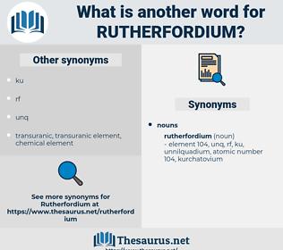 rutherfordium, synonym rutherfordium, another word for rutherfordium, words like rutherfordium, thesaurus rutherfordium
