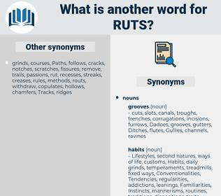 ruts, synonym ruts, another word for ruts, words like ruts, thesaurus ruts