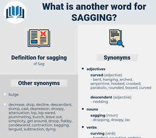 sagging, synonym sagging, another word for sagging, words like sagging, thesaurus sagging