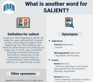 salient, synonym salient, another word for salient, words like salient, thesaurus salient