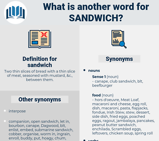 sandwich, synonym sandwich, another word for sandwich, words like sandwich, thesaurus sandwich