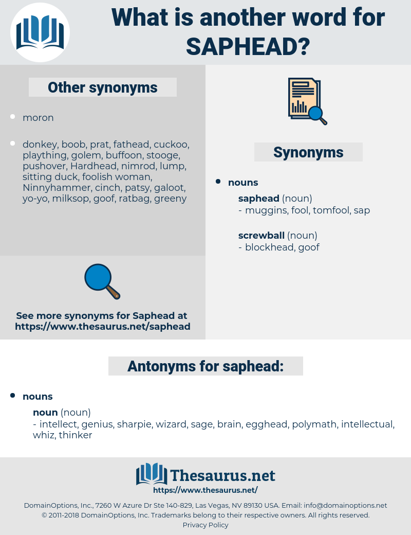 saphead, synonym saphead, another word for saphead, words like saphead, thesaurus saphead