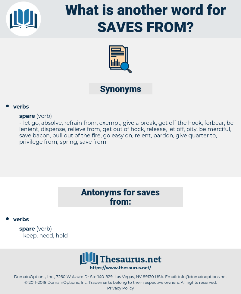 saves from, synonym saves from, another word for saves from, words like saves from, thesaurus saves from