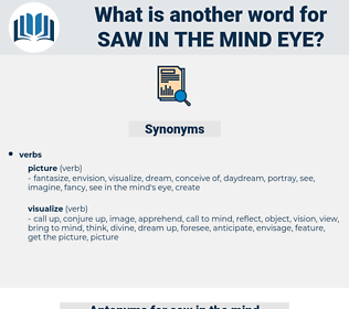 saw in the mind eye, synonym saw in the mind eye, another word for saw in the mind eye, words like saw in the mind eye, thesaurus saw in the mind eye