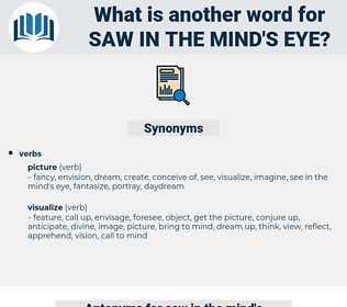 saw in the mind's eye, synonym saw in the mind's eye, another word for saw in the mind's eye, words like saw in the mind's eye, thesaurus saw in the mind's eye