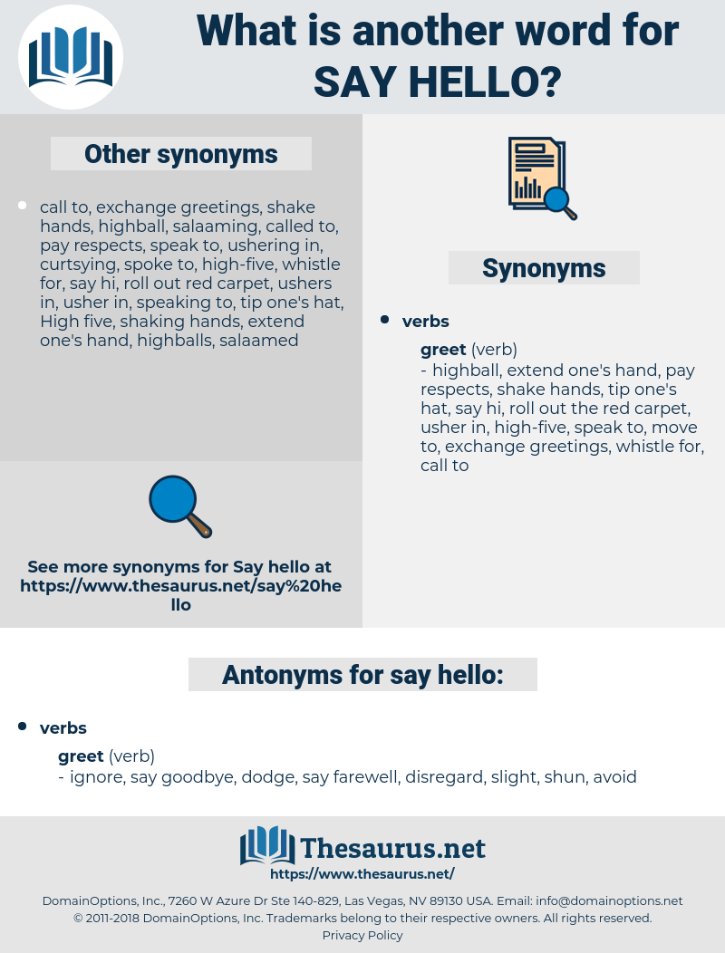 Synonyms for SAY HELLO - Thesaurus.net