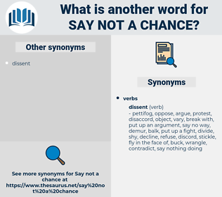 say not a chance, synonym say not a chance, another word for say not a chance, words like say not a chance, thesaurus say not a chance