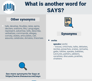 says, synonym says, another word for says, words like says, thesaurus says