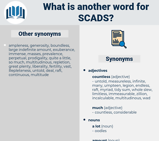scads, synonym scads, another word for scads, words like scads, thesaurus scads