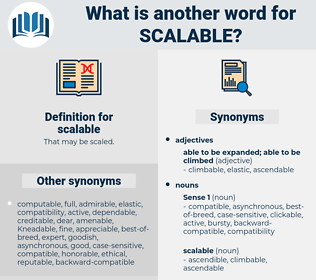 scalable, synonym scalable, another word for scalable, words like scalable, thesaurus scalable