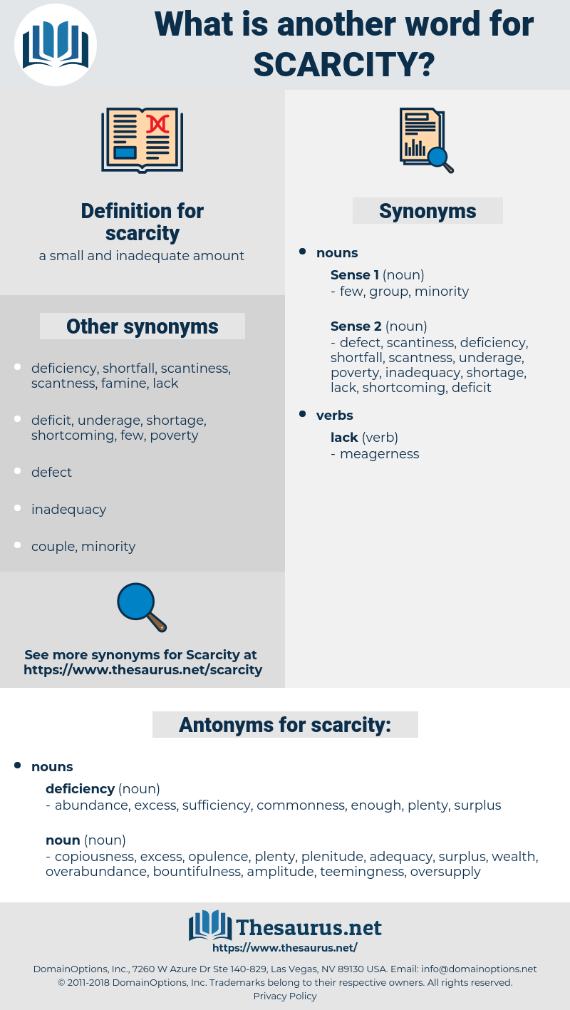 scarcity, synonym scarcity, another word for scarcity, words like scarcity, thesaurus scarcity