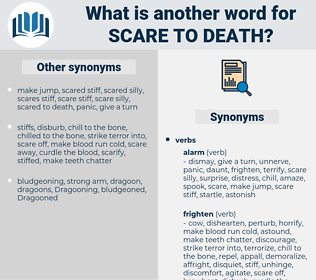 scare to death, synonym scare to death, another word for scare to death, words like scare to death, thesaurus scare to death
