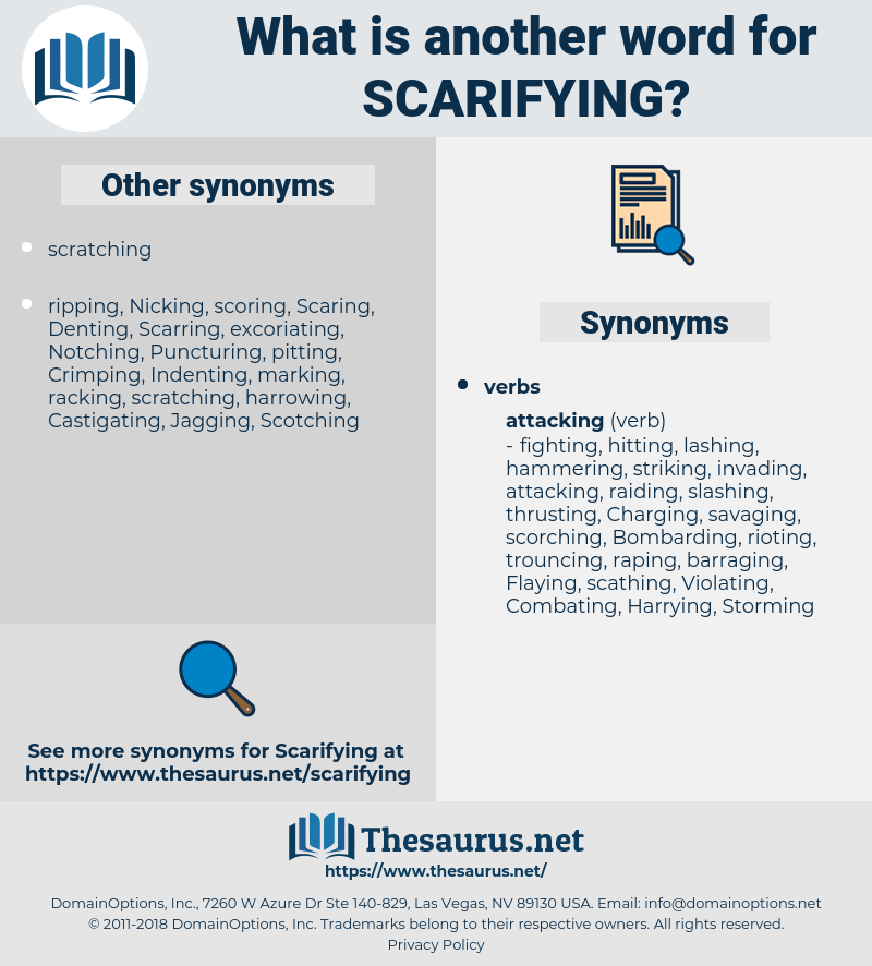 Scarifying, synonym Scarifying, another word for Scarifying, words like Scarifying, thesaurus Scarifying
