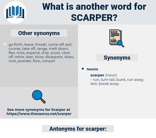 scarper, synonym scarper, another word for scarper, words like scarper, thesaurus scarper