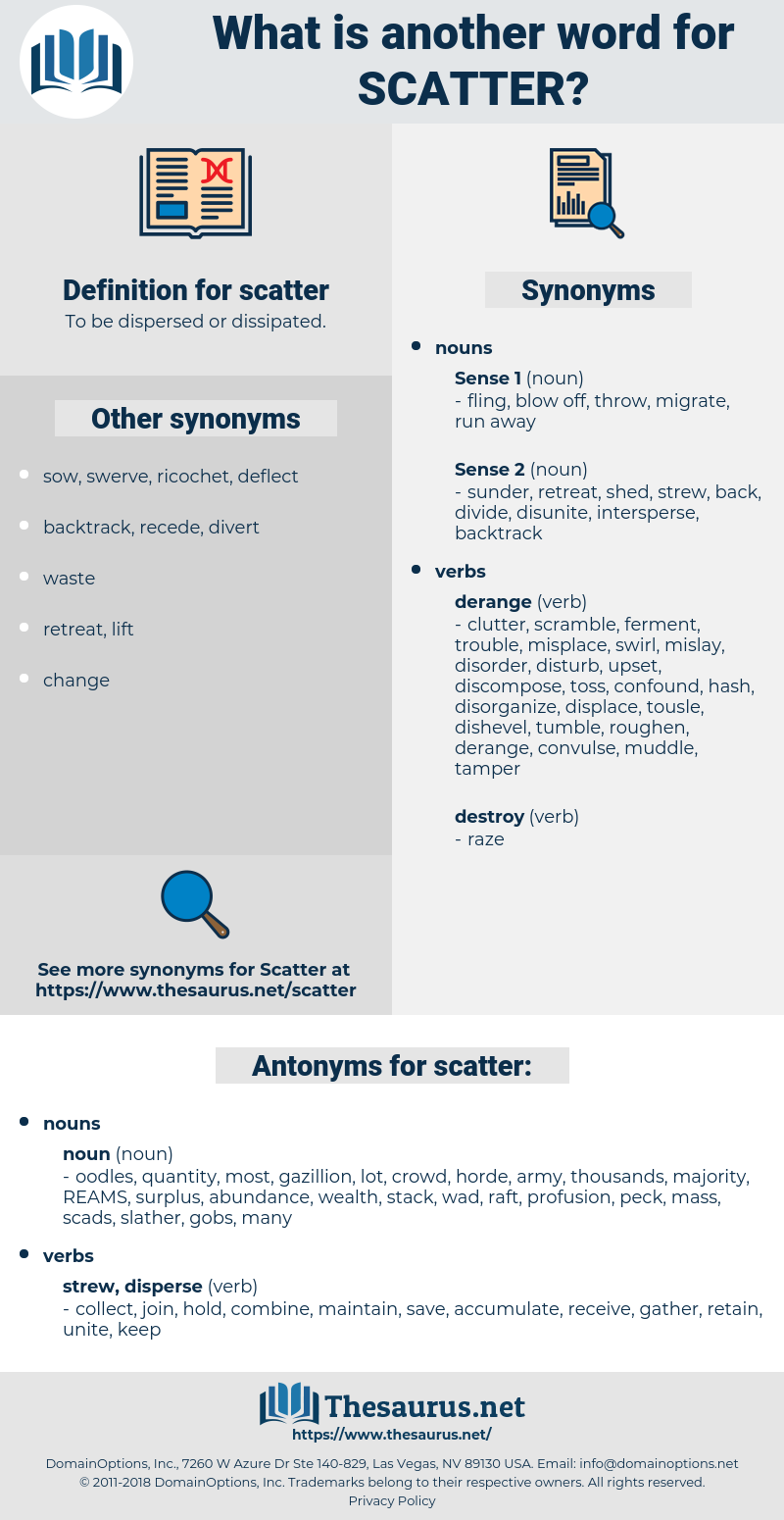 scatter, synonym scatter, another word for scatter, words like scatter, thesaurus scatter